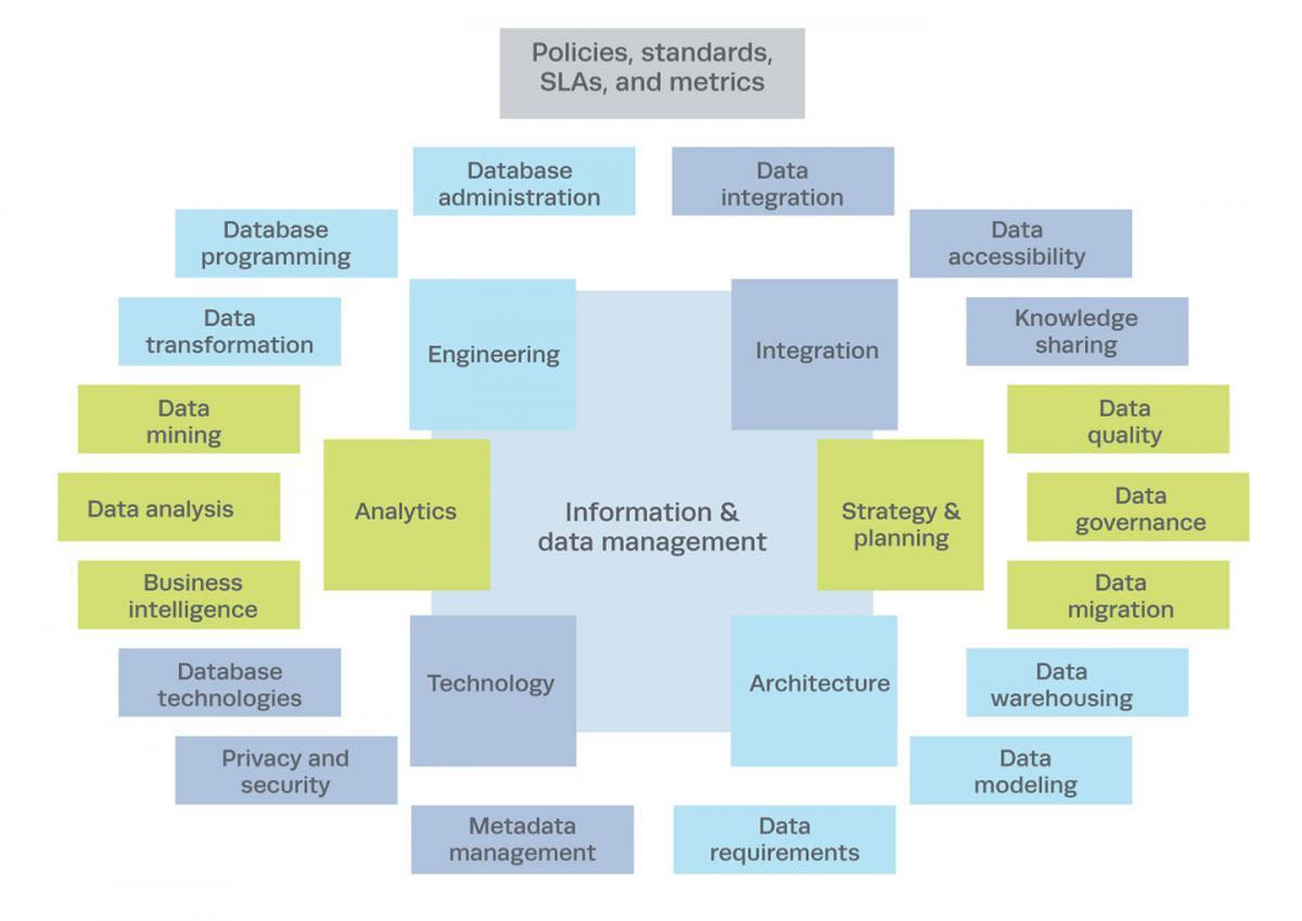 "organisational information assets Identifying factors of ""organizational information security management"" abhishek narain singh and mp gupta department of management studies, indian institute of."