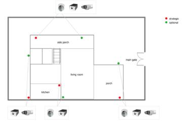 CCTV ARCHITECTURE, DESIGN, INSTALLATION, STREAMING & MANAGEMENT- Oct-Nov